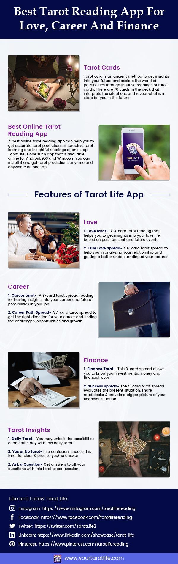Best tarot reading app for love career and finance