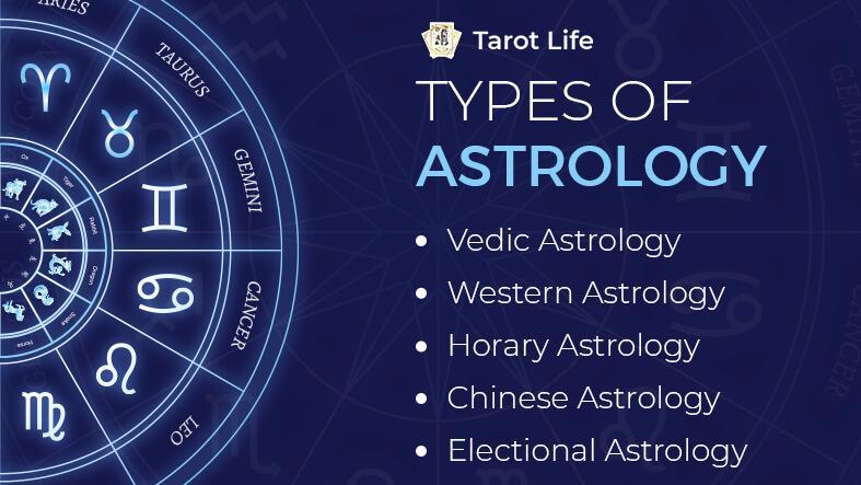 Types of Astrology - Tarot Life