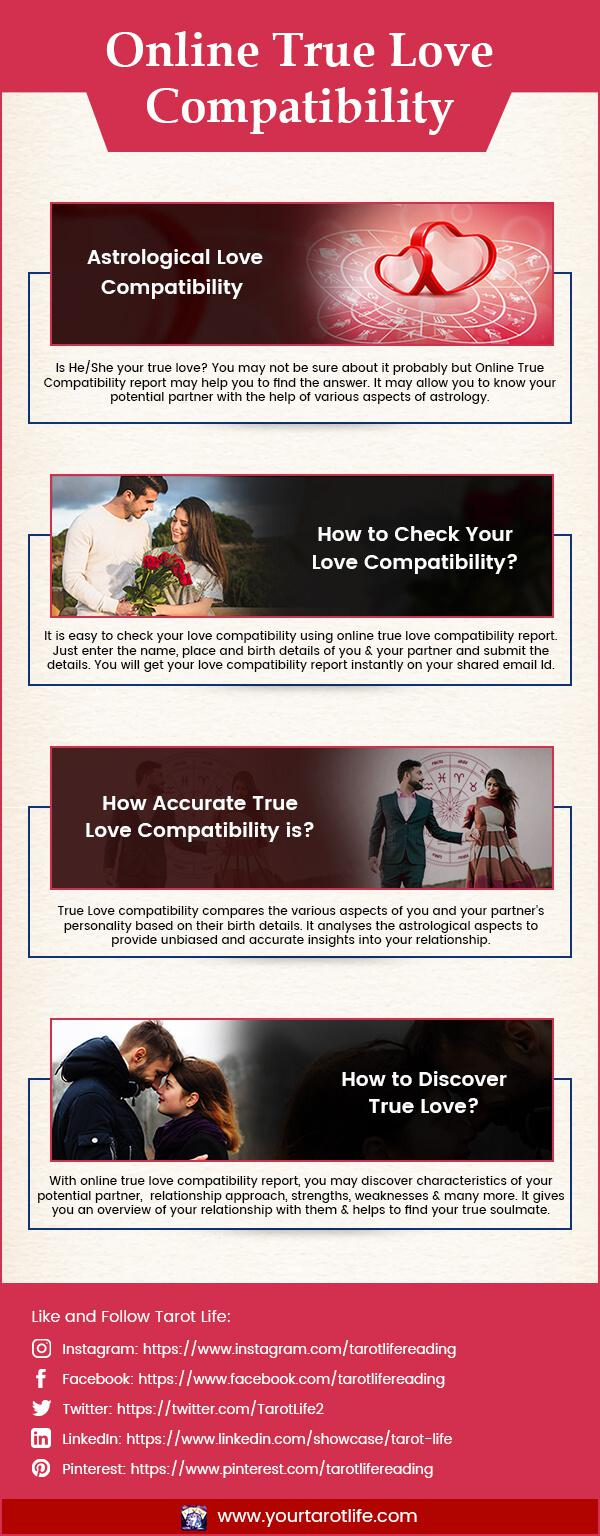 Online True Love Compatibility