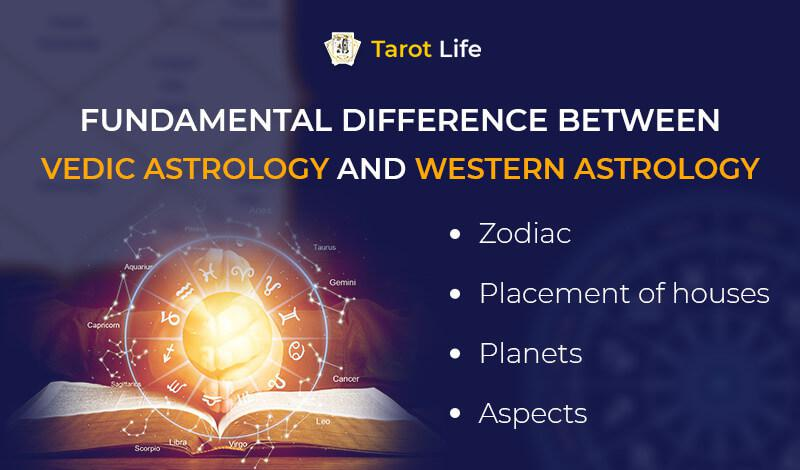 Fundamental Distinction Of Vedic Astrology And Western Astrology