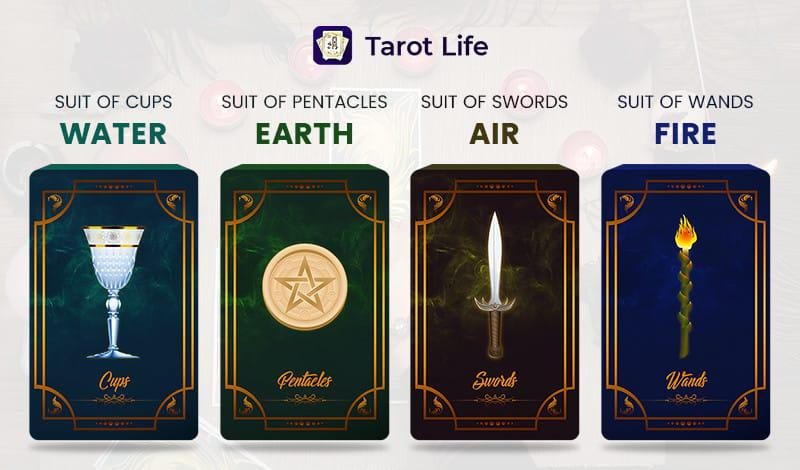 the-minor-arcana-suits