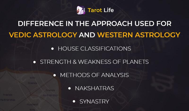 Difference-In-The-Approach-Used-For-Vedic-Astrology-And-Western-Astrology