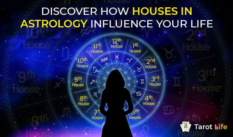 Importance of Houses in Astrology & Significance for Life