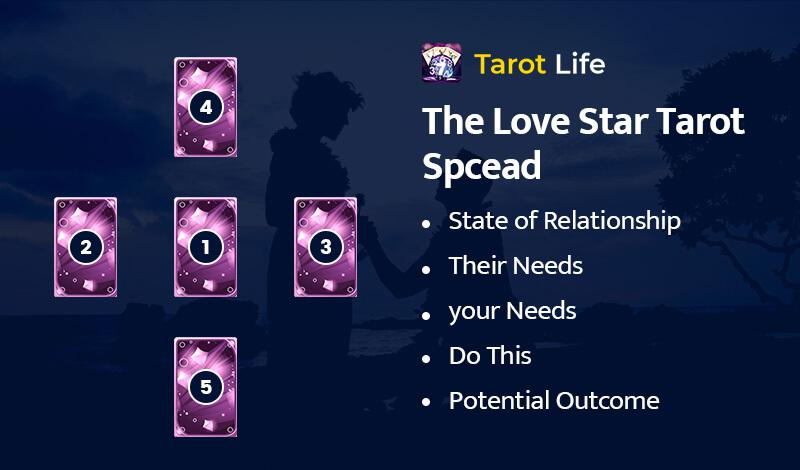 The Love Star Tarot Spcead