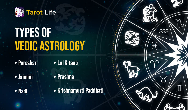 Types Of Vedic Astrology